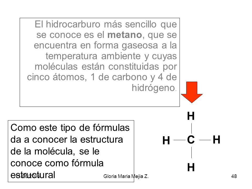 El hidrocarburo más sencillo que se conoce es el metano, que se encuentra en forma gaseosa a la temperatura ambiente y cuyas moléculas están constituidas por cinco átomos, 1 de carbono y 4 de hidrógeno.