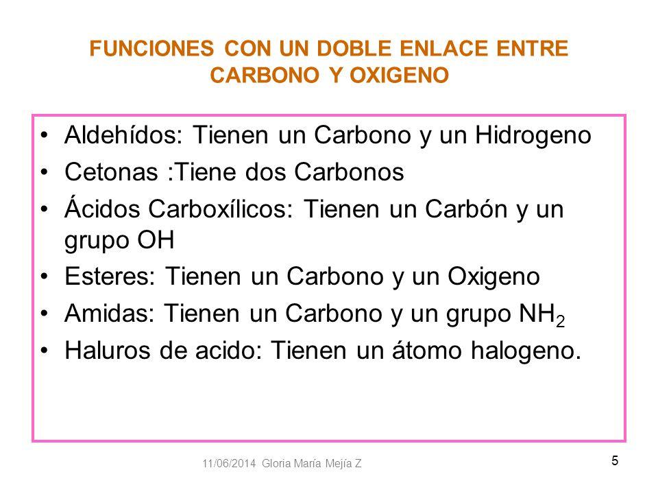 FUNCIONES CON UN DOBLE ENLACE ENTRE CARBONO Y OXIGENO