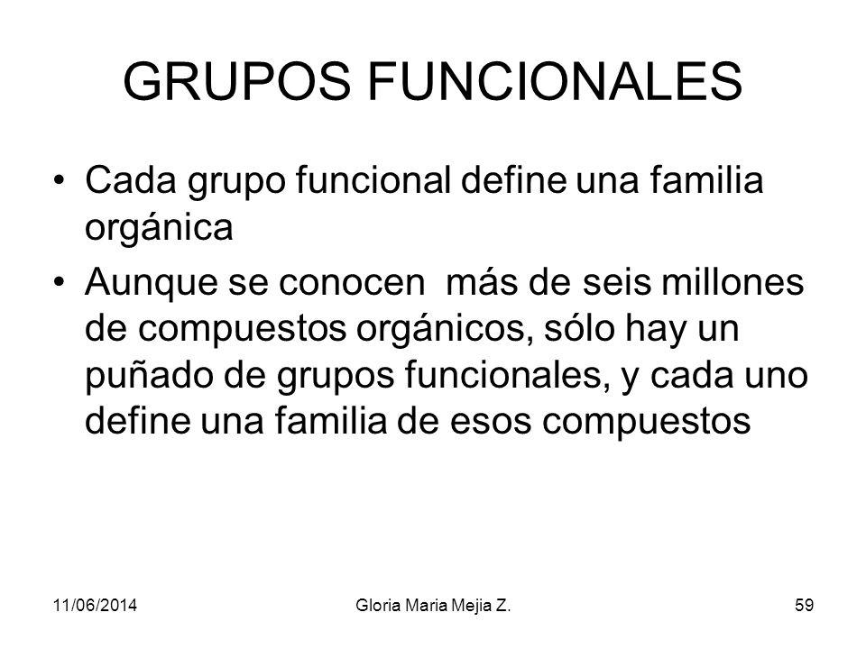 GRUPOS FUNCIONALES Cada grupo funcional define una familia orgánica