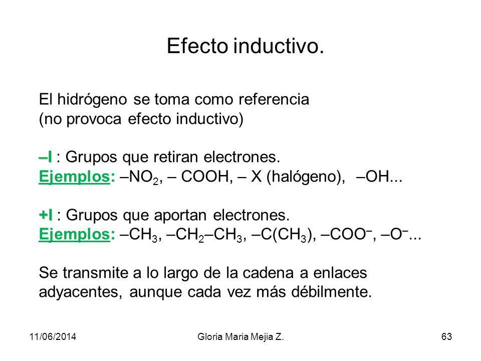 Efecto inductivo. El hidrógeno se toma como referencia (no provoca efecto inductivo) –I : Grupos que retiran electrones.