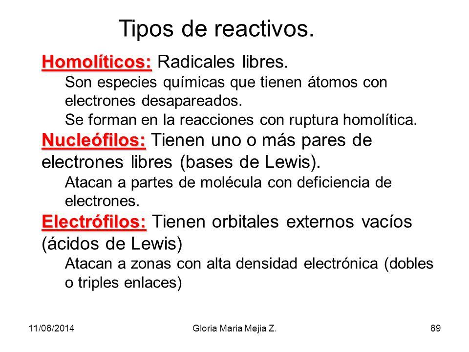 Tipos de reactivos. Homolíticos: Radicales libres.
