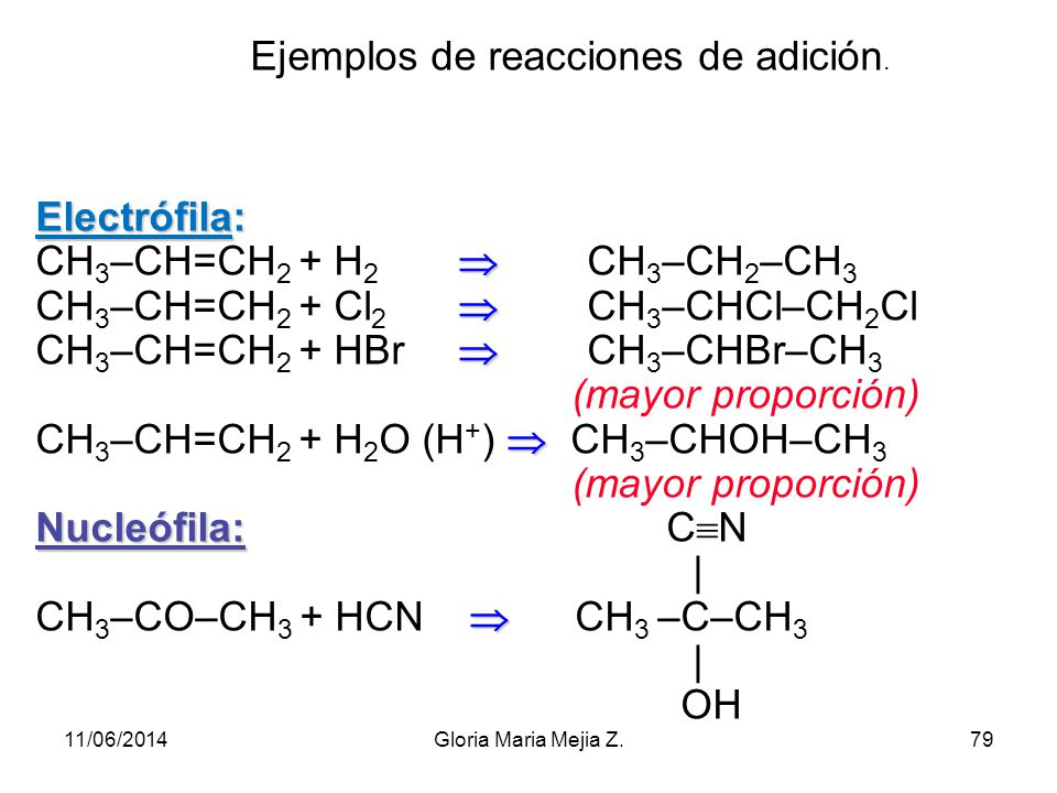 Ejemplos de reacciones de adición.