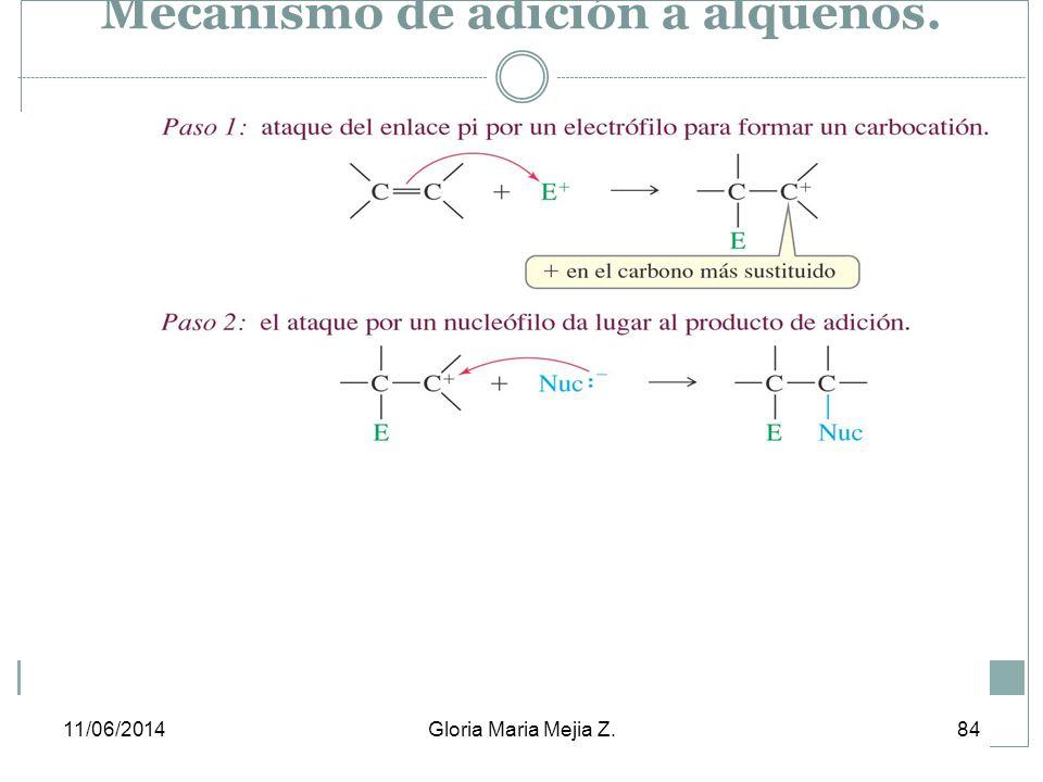 Mecanismo de adición a alquenos.