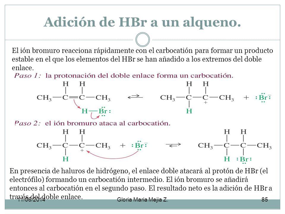Adición de HBr a un alqueno.