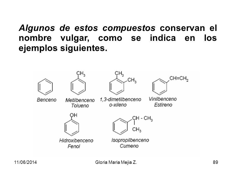 Algunos de estos compuestos conservan el nombre vulgar, como se indica en los ejemplos siguientes.