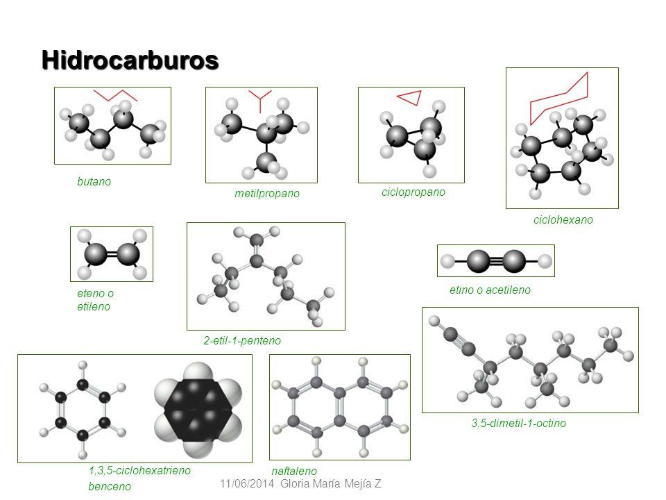 Hidrocarburos butano metilpropano ciclopropano ciclohexano