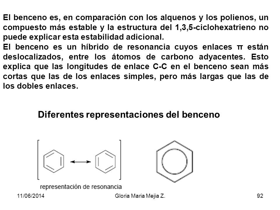 Diferentes representaciones del benceno