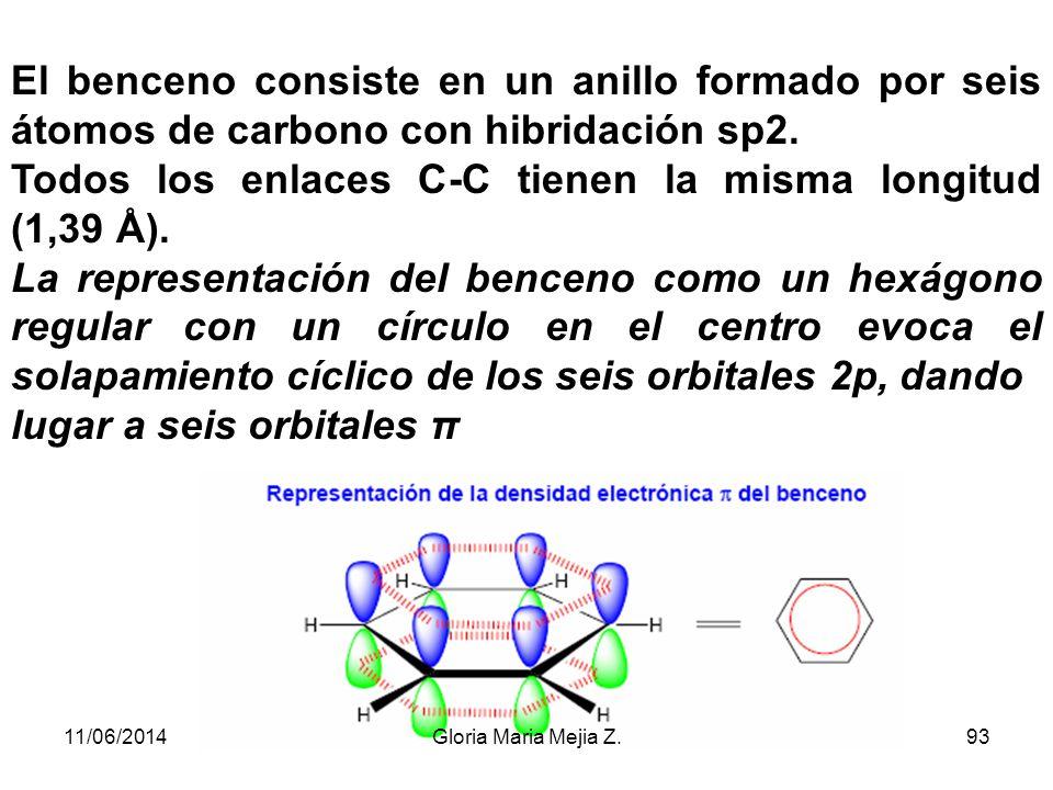 Todos los enlaces C-C tienen la misma longitud (1,39 Å).