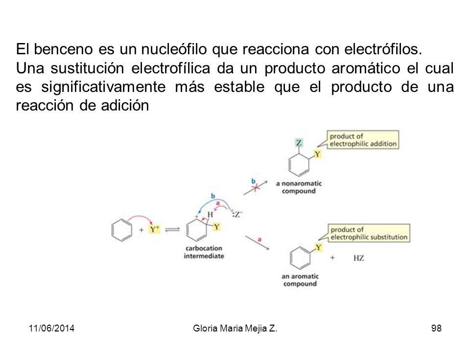 El benceno es un nucleófilo que reacciona con electrófilos.