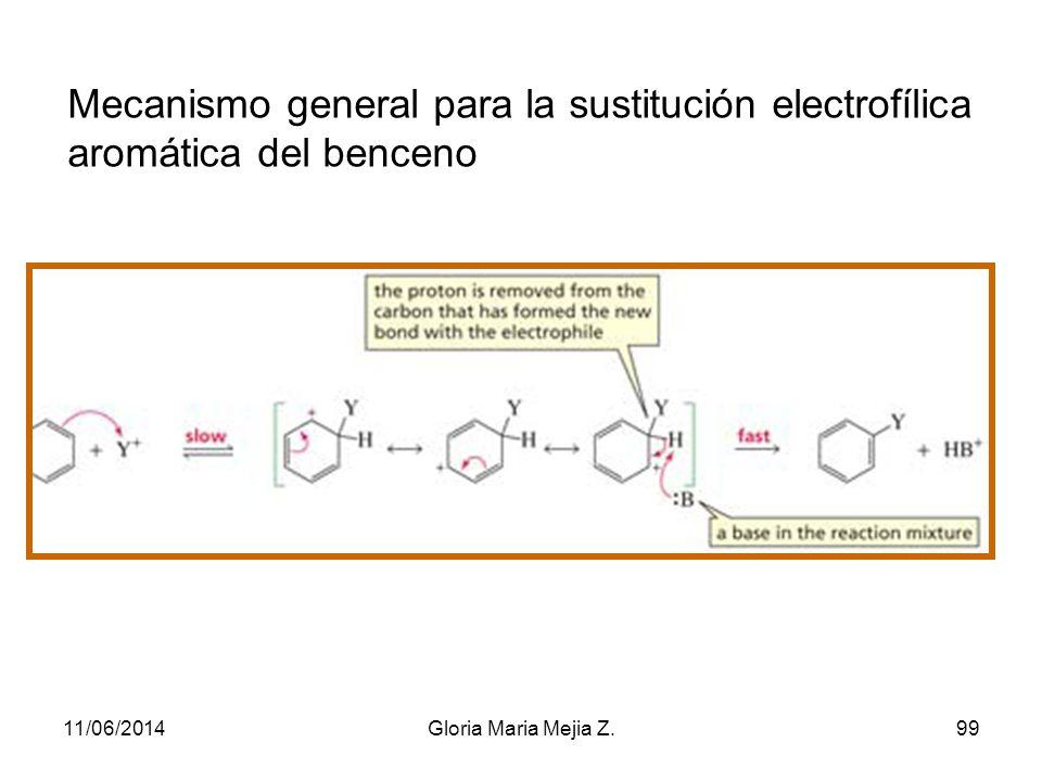 Mecanismo general para la sustitución electrofílica aromática del benceno