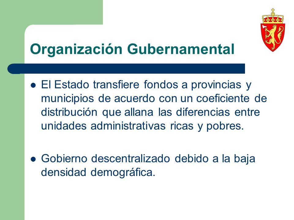 Organización Gubernamental