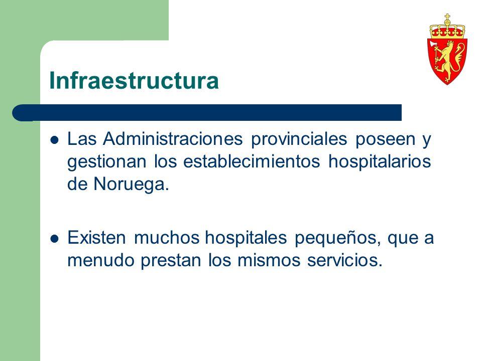 Infraestructura Las Administraciones provinciales poseen y gestionan los establecimientos hospitalarios de Noruega.