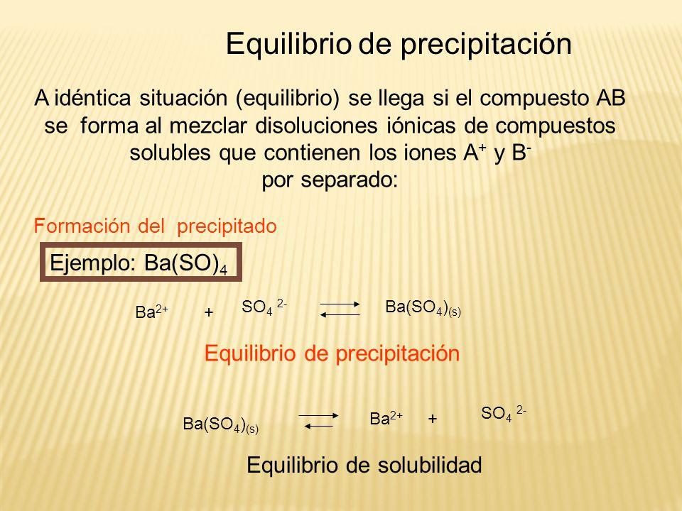 Equilibrio de precipitación