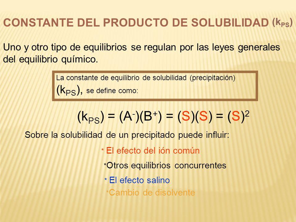 (kPS) = (A-)(B+) = (S)(S) = (S)2