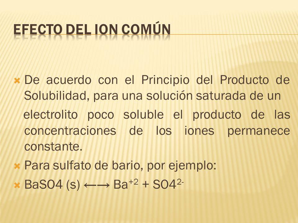 Efecto del Ion Común De acuerdo con el Principio del Producto de Solubilidad, para una solución saturada de un.
