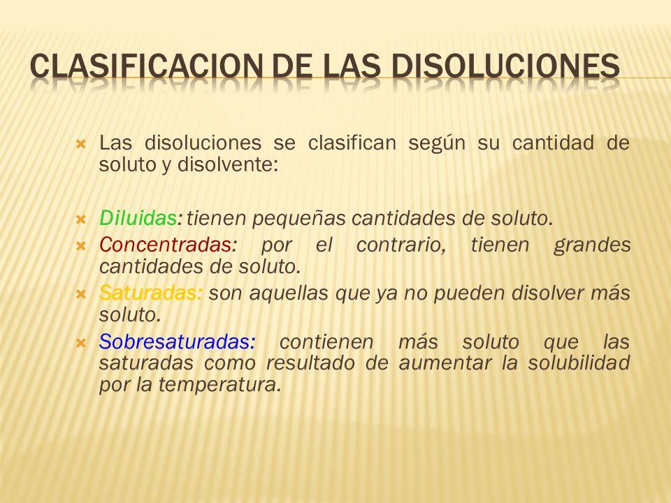 CLASIFICACION DE LAS DISOLUCIONES