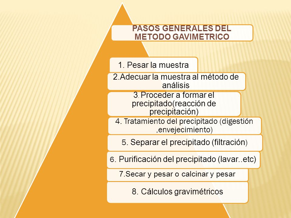 PASOS GENERALES DEL METODO GAVIMETRICO