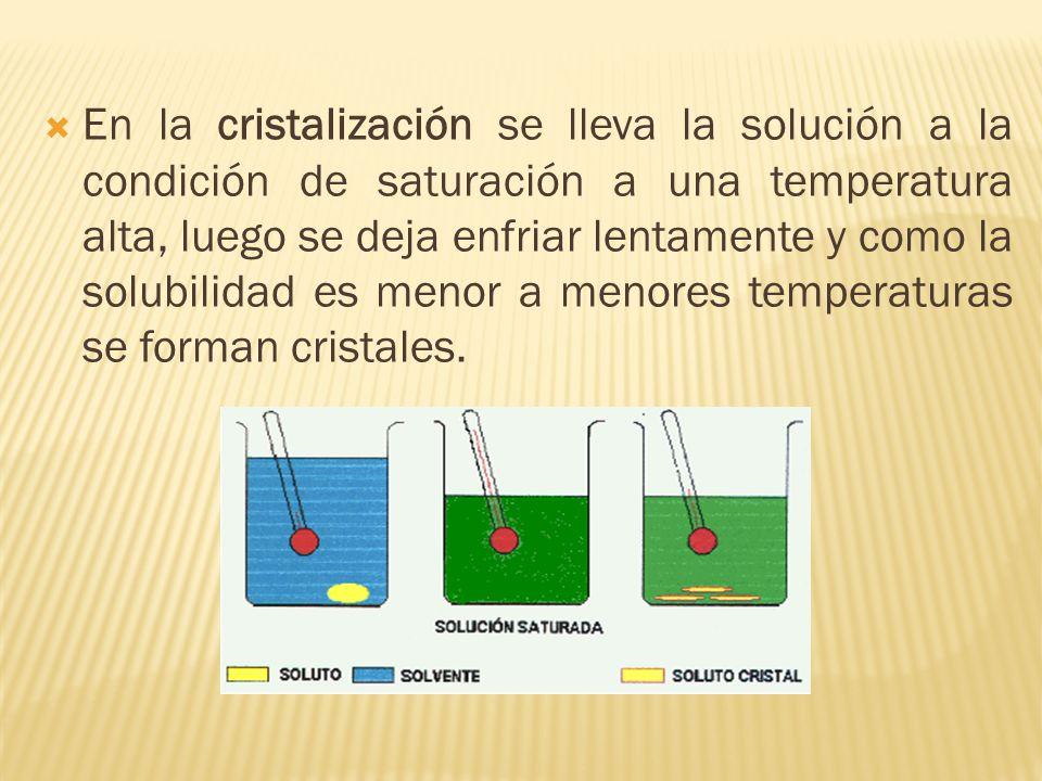 En la cristalización se lleva la solución a la condición de saturación a una temperatura alta, luego se deja enfriar lentamente y como la solubilidad es menor a menores temperaturas se forman cristales.