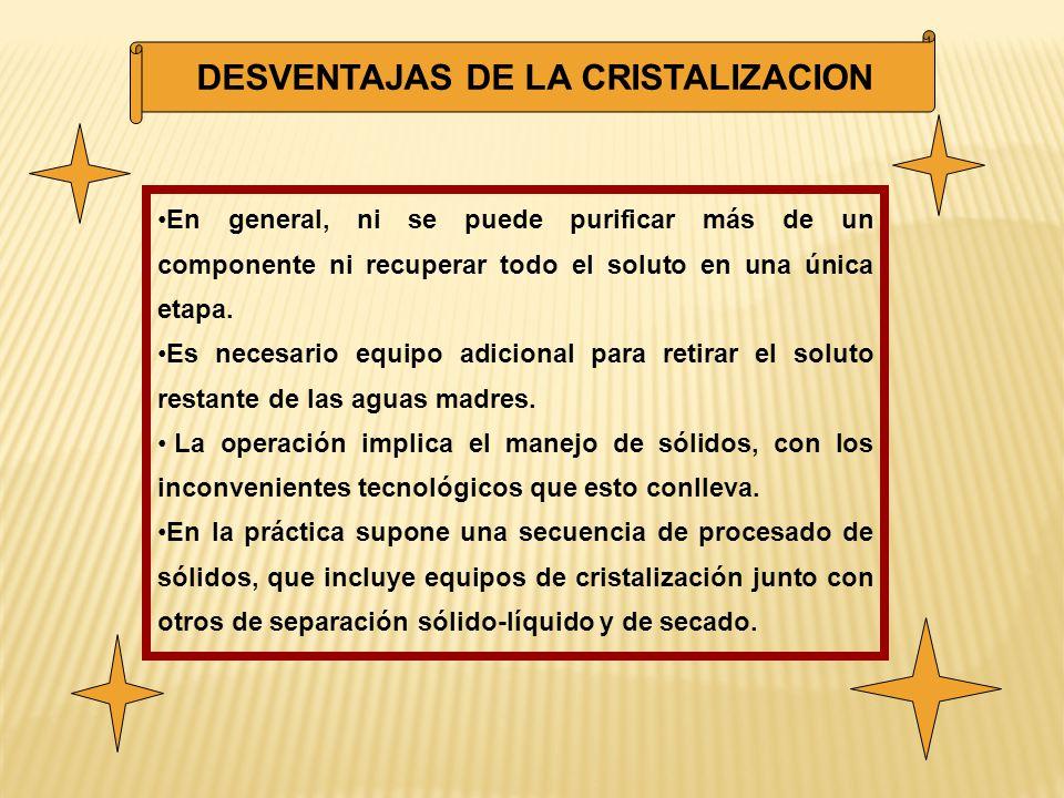 DESVENTAJAS DE LA CRISTALIZACION