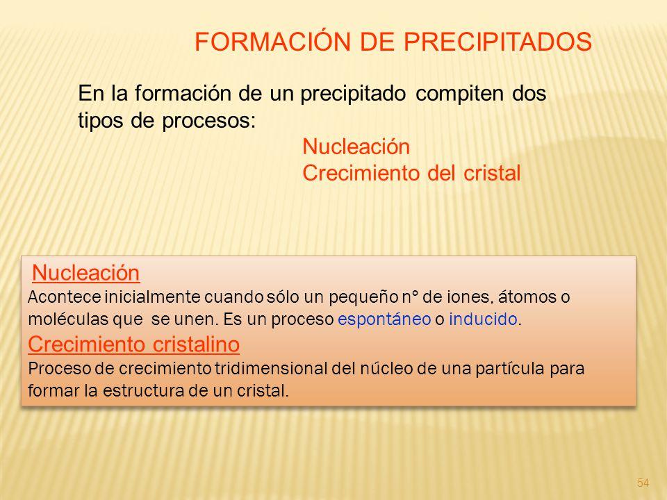 FORMACIÓN DE PRECIPITADOS
