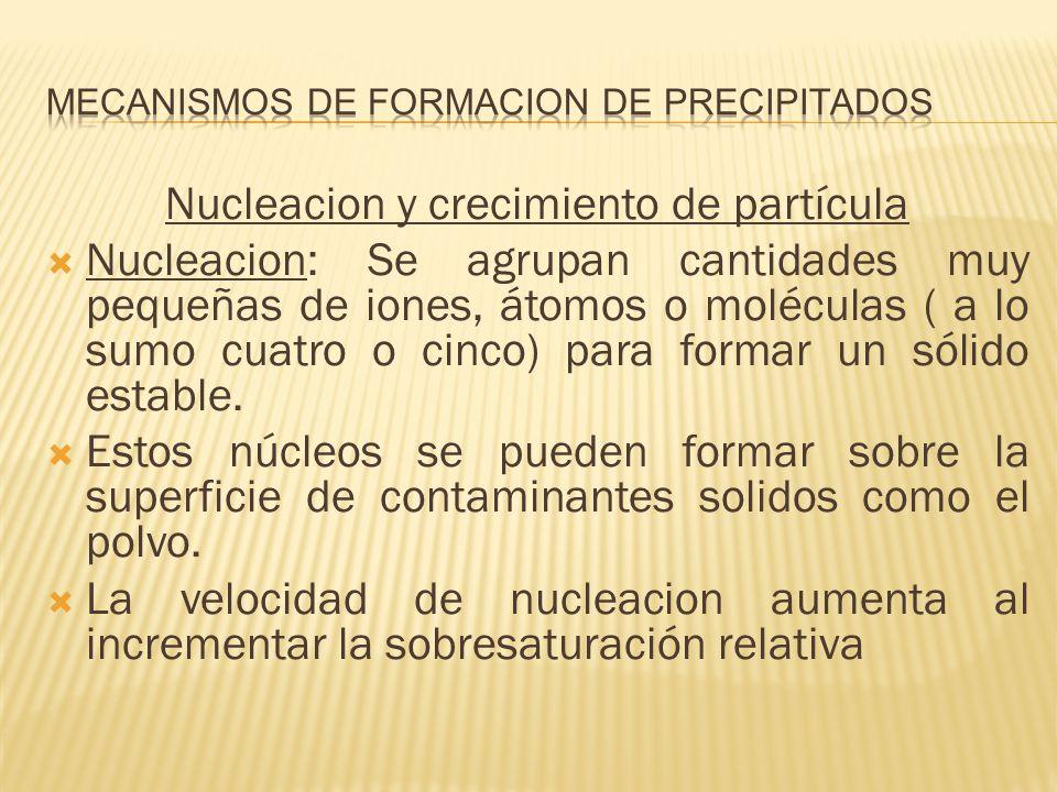 MECANISMOS DE FORMACION DE PRECIPITADOS