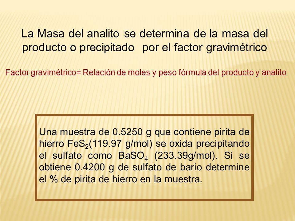 La Masa del analito se determina de la masa del producto o precipitado por el factor gravimétrico