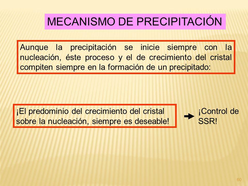 MECANISMO DE PRECIPITACIÓN