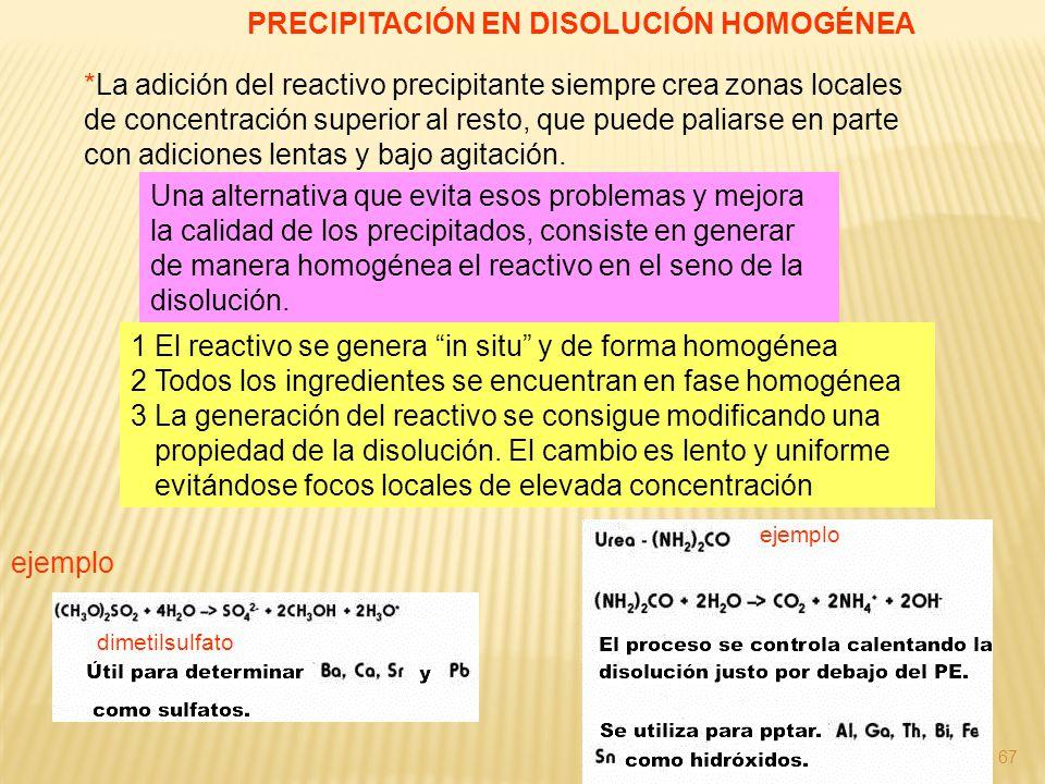 PRECIPITACIÓN EN DISOLUCIÓN HOMOGÉNEA