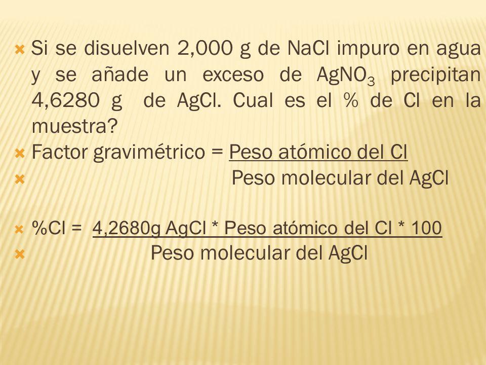 Factor gravimétrico = Peso atómico del Cl Peso molecular del AgCl