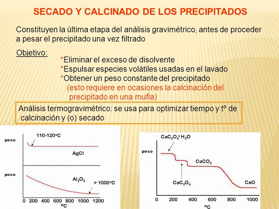 SECADO Y CALCINADO DE LOS PRECIPITADOS