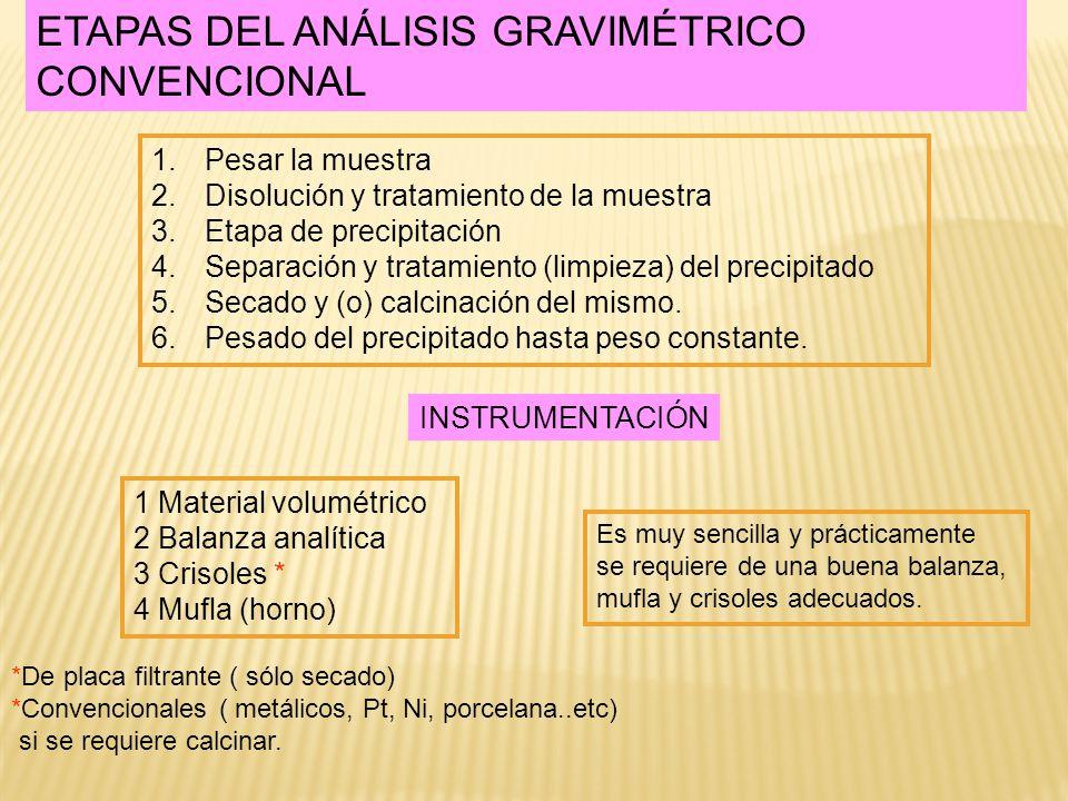ETAPAS DEL ANÁLISIS GRAVIMÉTRICO CONVENCIONAL
