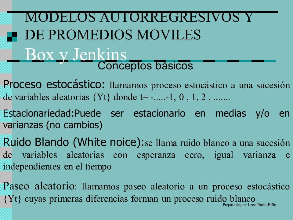 MODELOS AUTORREGRESIVOS Y DE PROMEDIOS MOVILES Box y Jenkins