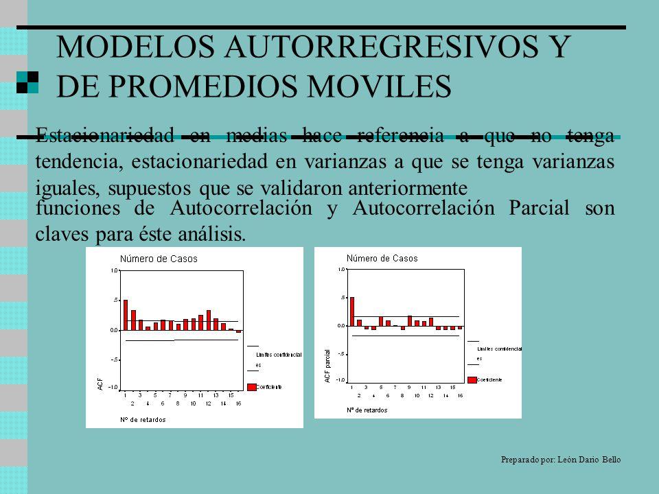 MODELOS AUTORREGRESIVOS Y DE PROMEDIOS MOVILES