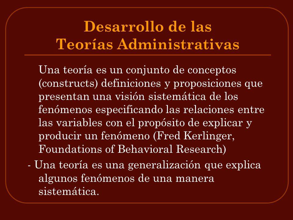 Desarrollo de las Teorías Administrativas