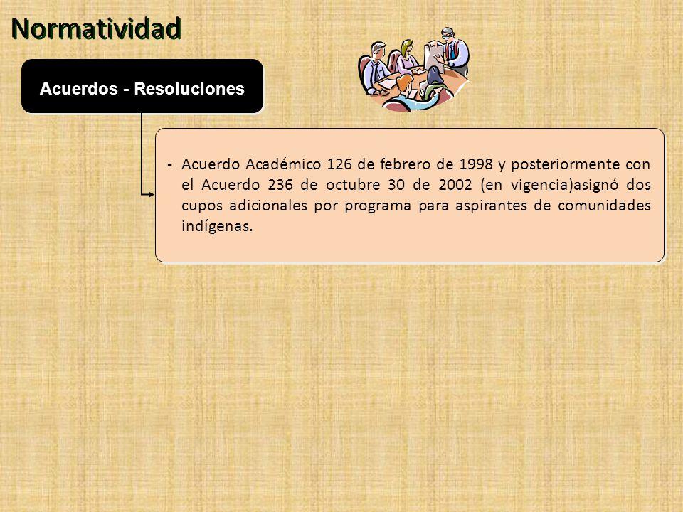 Acuerdos - Resoluciones