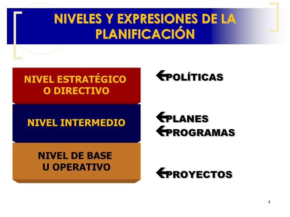 NIVELES Y EXPRESIONES DE LA PLANIFICACIÓN