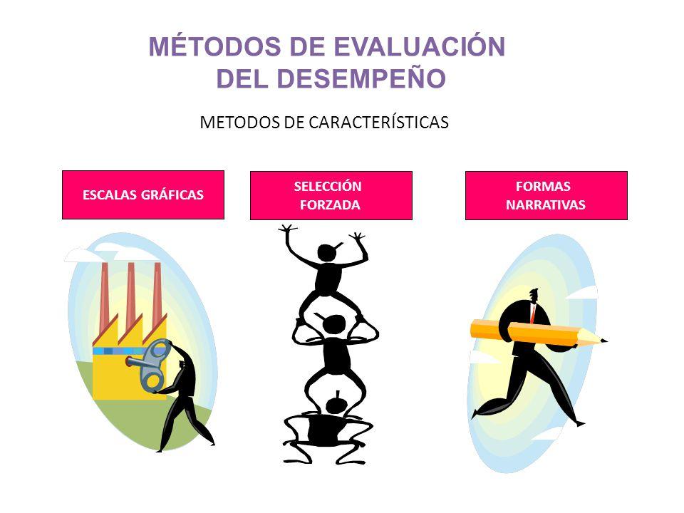 MÉTODOS DE EVALUACIÓN DEL DESEMPEÑO