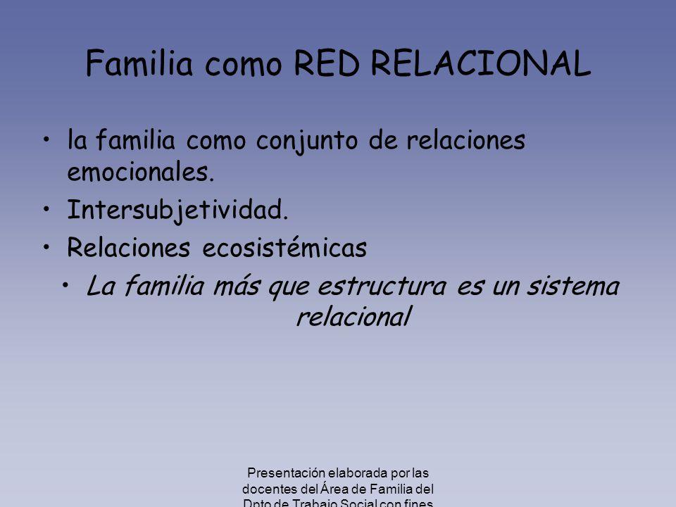 Familia como RED RELACIONAL