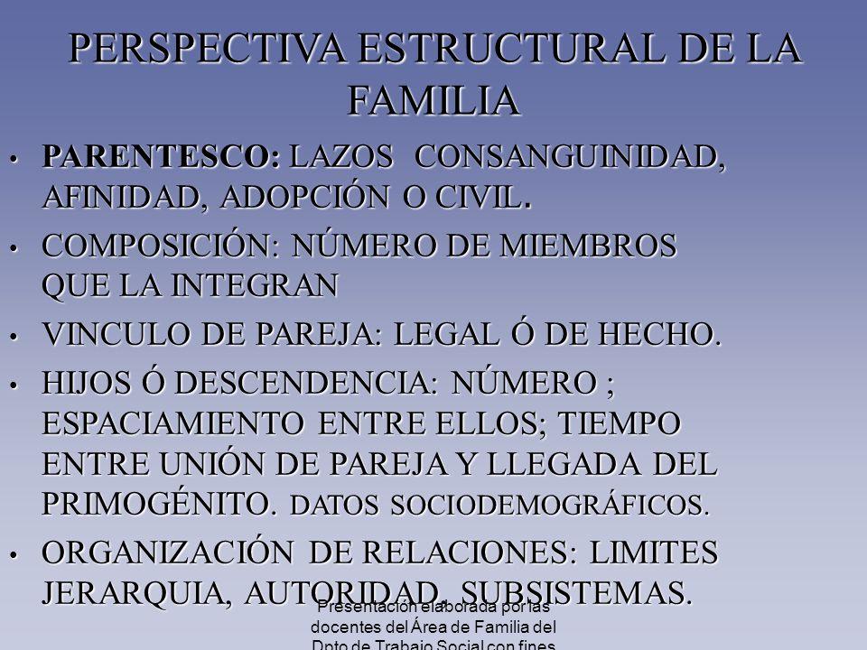 PERSPECTIVA ESTRUCTURAL DE LA FAMILIA