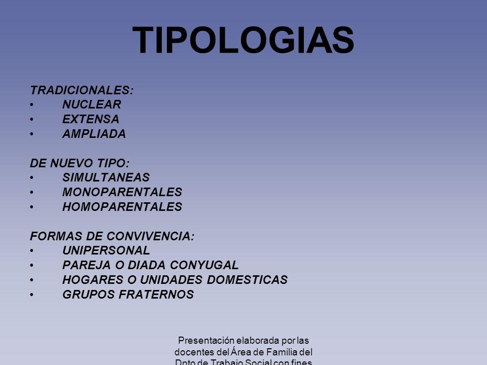 TIPOLOGIAS TRADICIONALES: NUCLEAR EXTENSA AMPLIADA DE NUEVO TIPO: