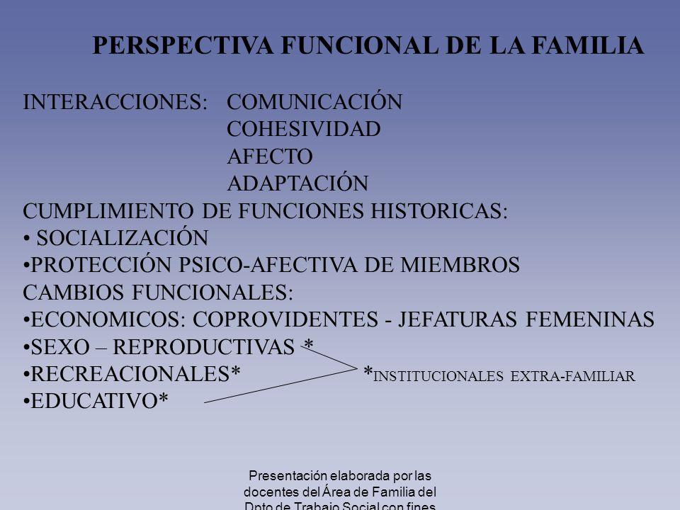 PERSPECTIVA FUNCIONAL DE LA FAMILIA