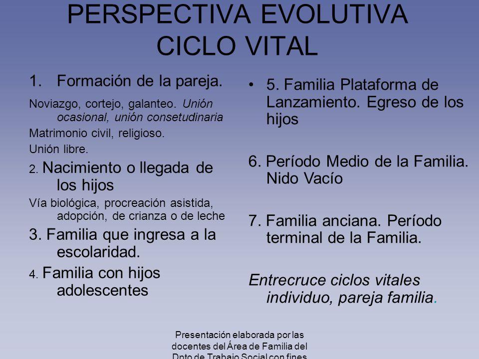 PERSPECTIVA EVOLUTIVA CICLO VITAL