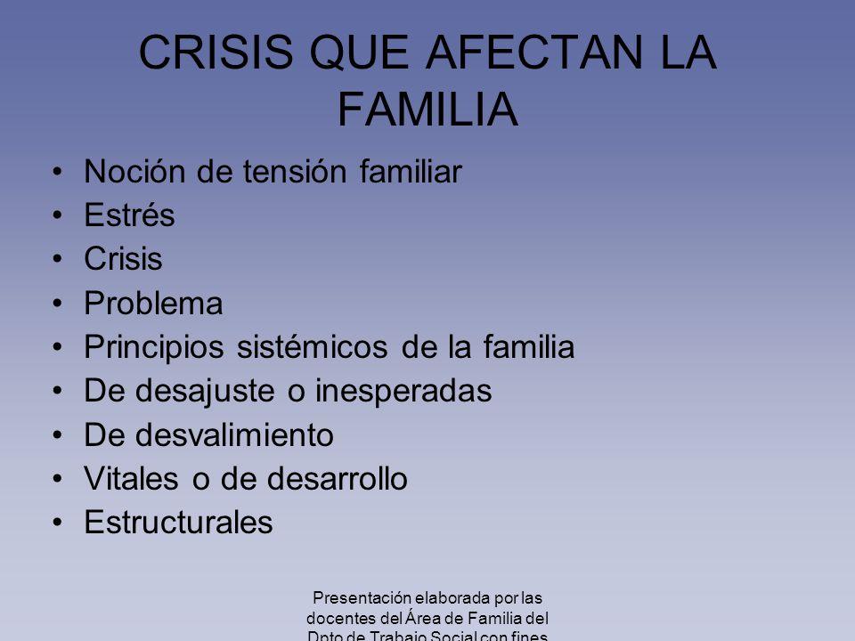 CRISIS QUE AFECTAN LA FAMILIA