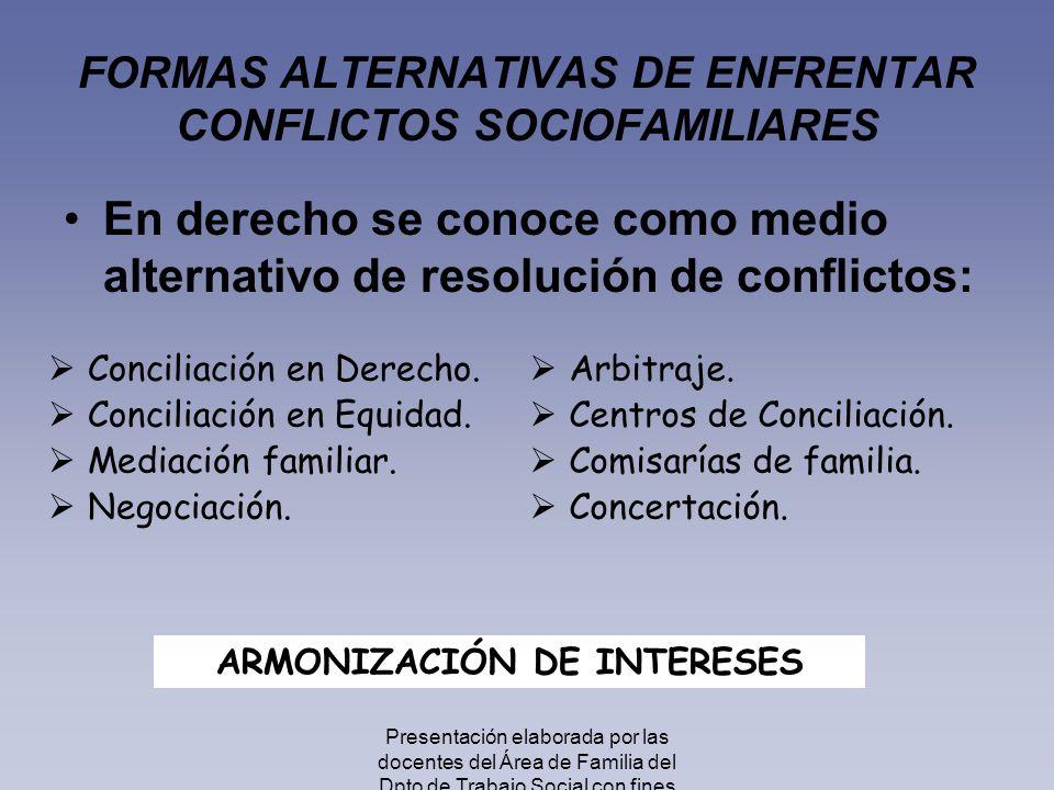 FORMAS ALTERNATIVAS DE ENFRENTAR CONFLICTOS SOCIOFAMILIARES