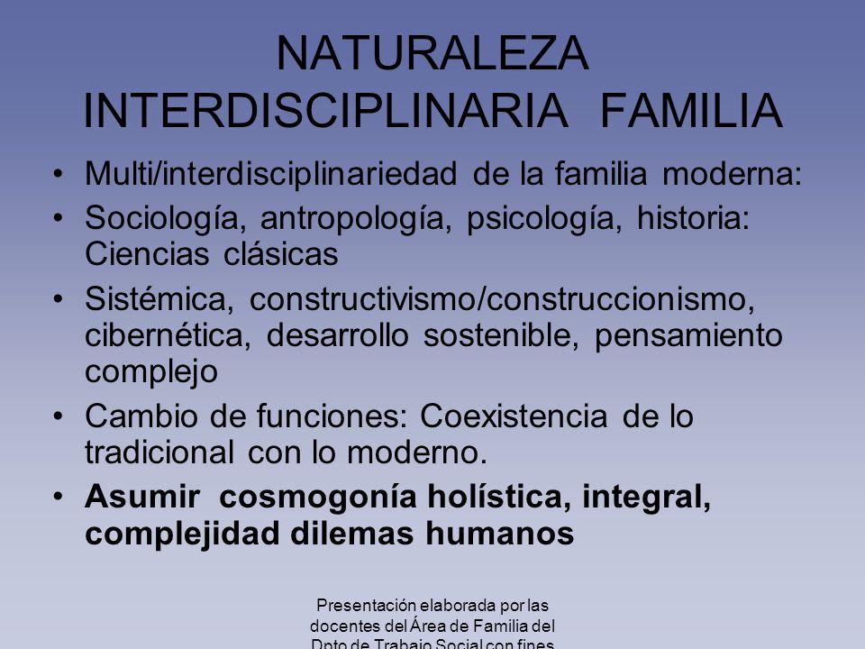 NATURALEZA INTERDISCIPLINARIA FAMILIA