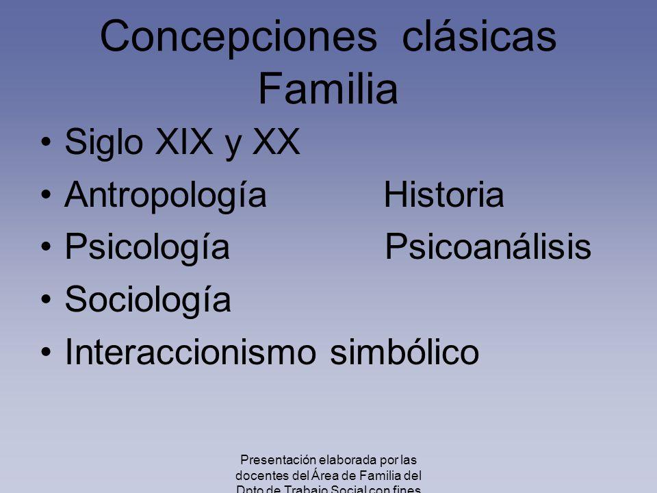 Concepciones clásicas Familia