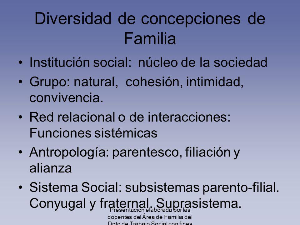 Diversidad de concepciones de Familia
