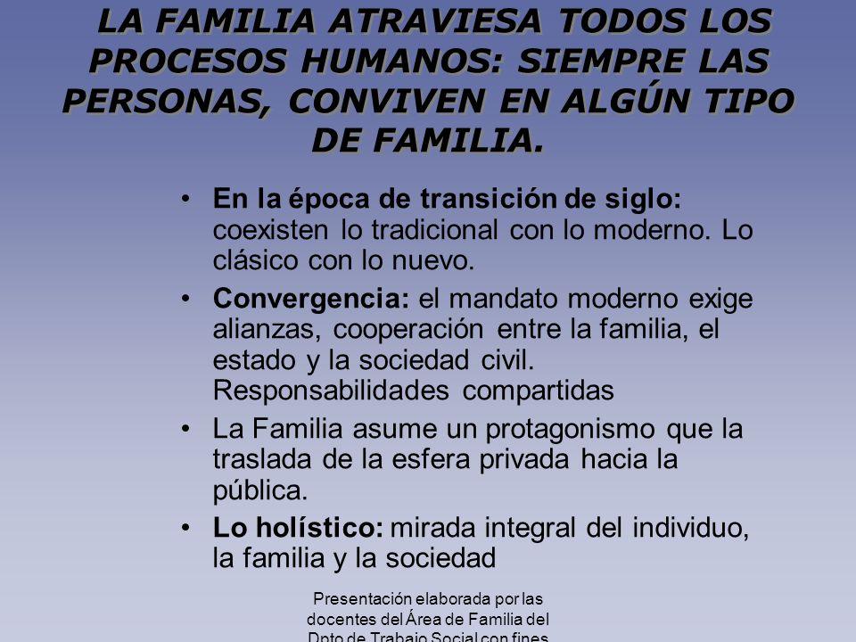 LA FAMILIA ATRAVIESA TODOS LOS PROCESOS HUMANOS: SIEMPRE LAS PERSONAS, CONVIVEN EN ALGÚN TIPO DE FAMILIA.