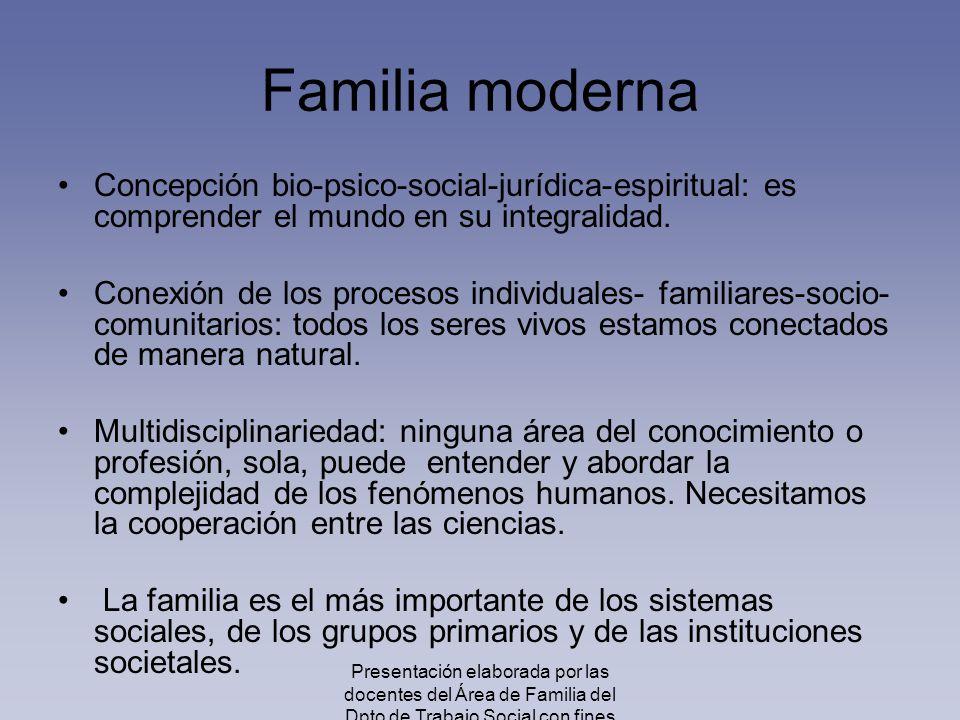 Familia moderna Concepción bio-psico-social-jurídica-espiritual: es comprender el mundo en su integralidad.