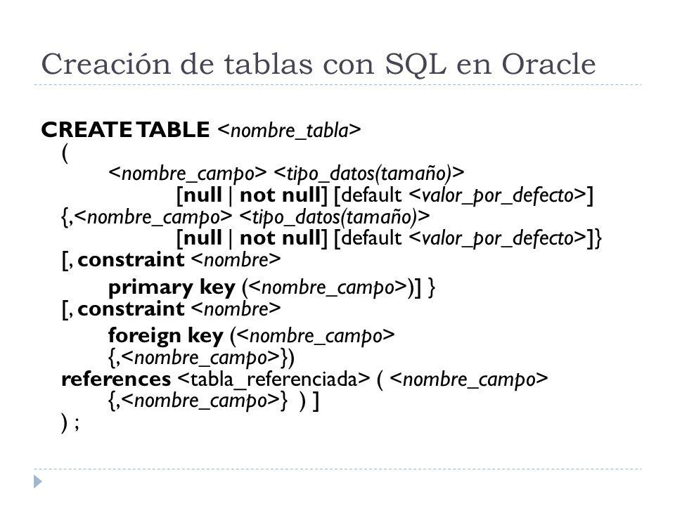 Creación de tablas con SQL en Oracle